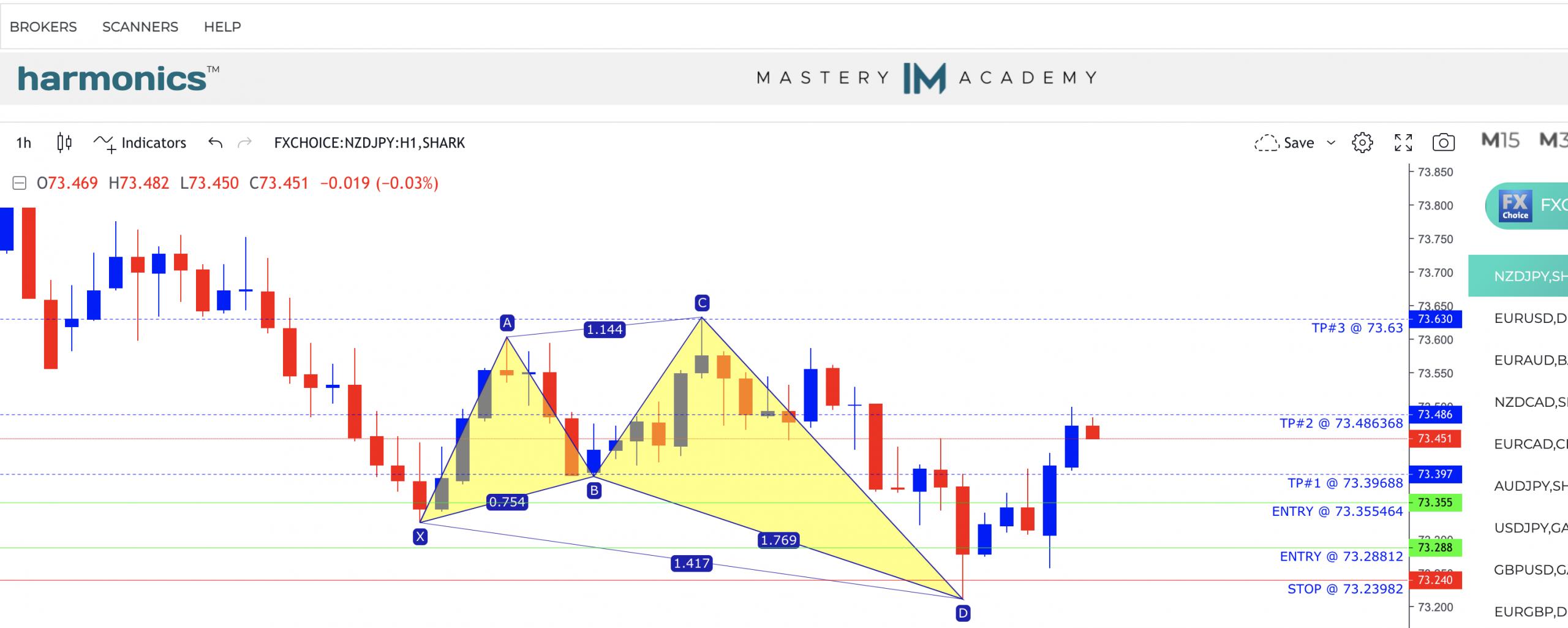 Price Trap Strategy Using IM Harmonics Scanner