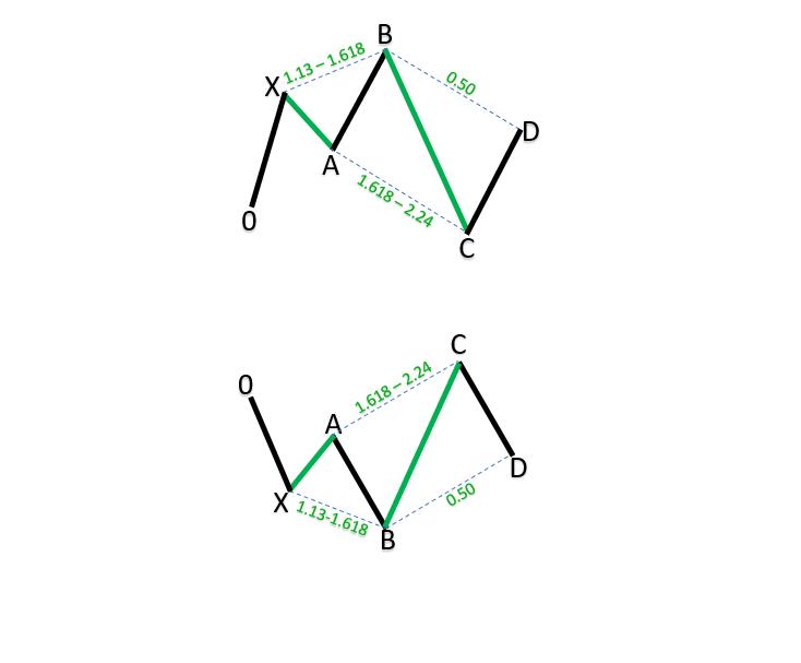 5-0 patterns_h_1